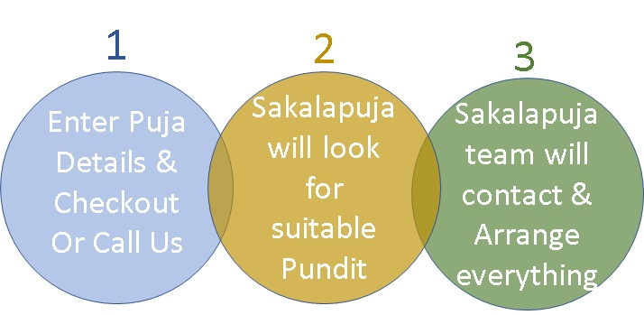 Sakalapuja.com Easy Pandit & Purohit booking for All Puja, 1-2-3