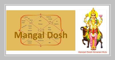 Bhom-Dosha-Kuja-Dosha-Angarakha-Dosha-Mangal-Dosh