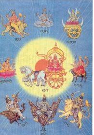 Sakalapuja.com - Navagraha